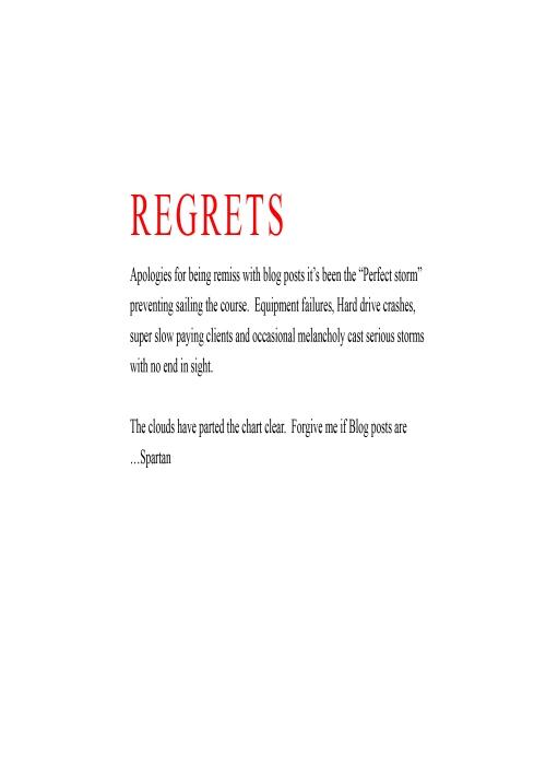 Apologies |  Perfect storm